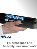 SCUFA - Fluorescence and turbidity measurements